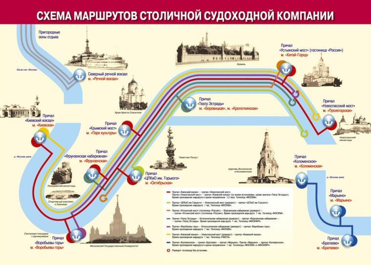 Tour de bateau sur la Moskova